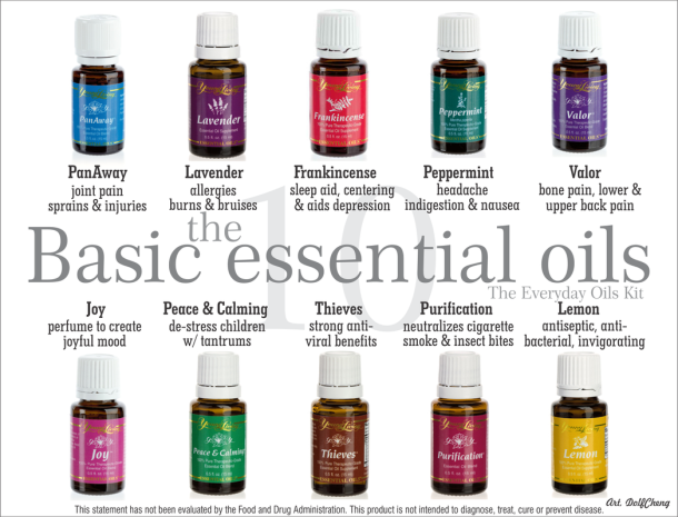 the basic essential oils